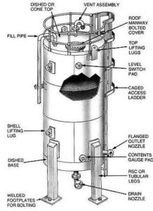 Vertical Cylindrical